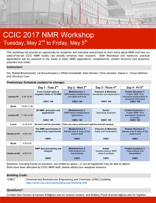 NMR workshop 2017 | Campus Chemical Instrument Center